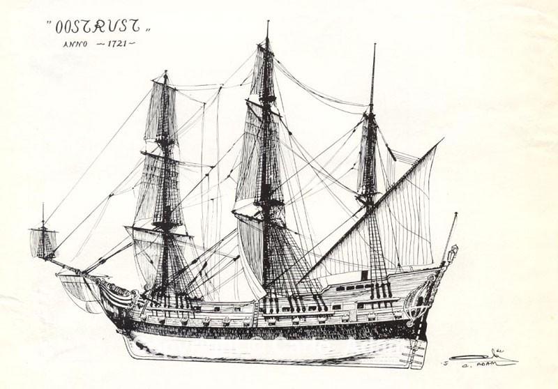 Oostrust 1721 dessin conservé au MAS